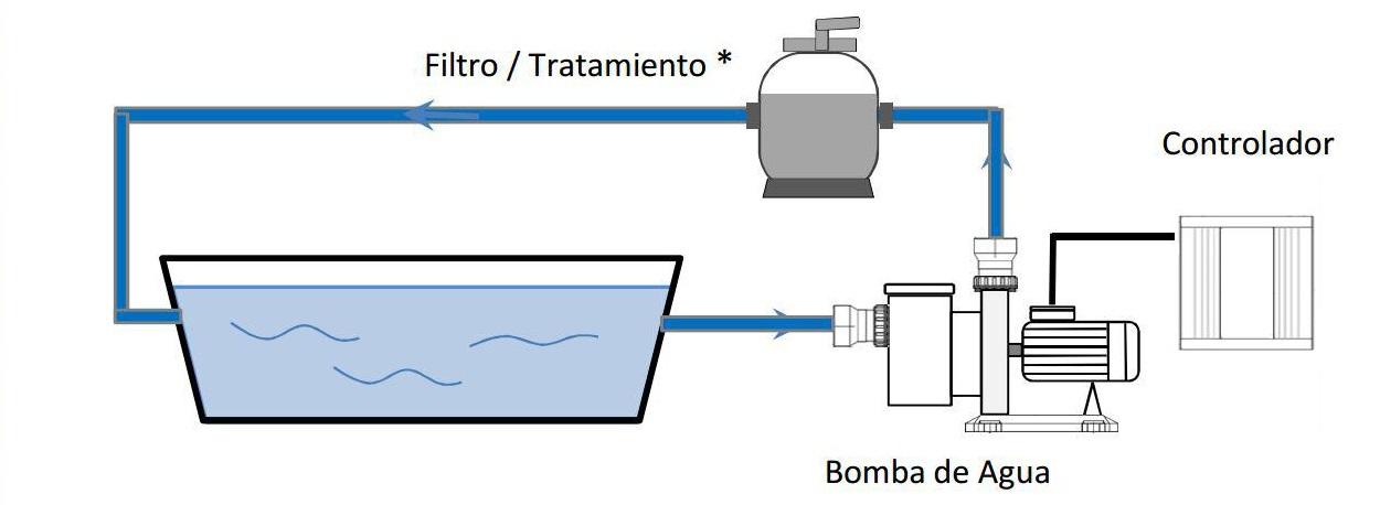 Tuberias de polibutileno pb rinxela axudamoste - Tuberias de polibutileno ...